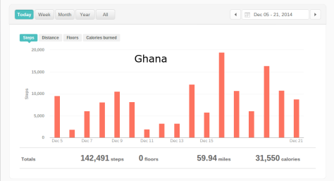 FB+Egypt+Ghana+labled