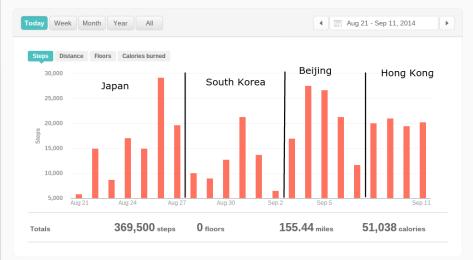 FB+Japan+South+Korea+China+labeled